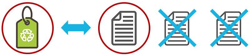 広告が配信される記事の内容をAIが詳細解析